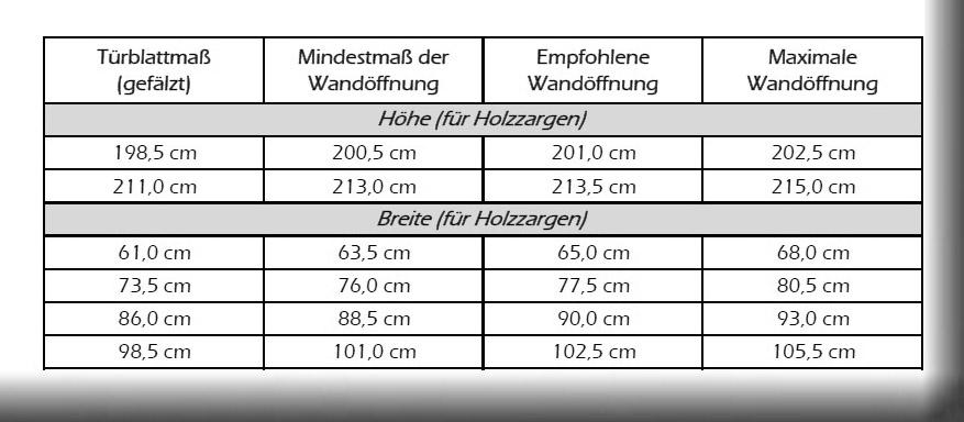 Fabulous Technische Details und Informationen | Handelsshop-24 LE25